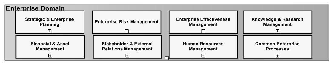 enterprise process management group - 1103×215